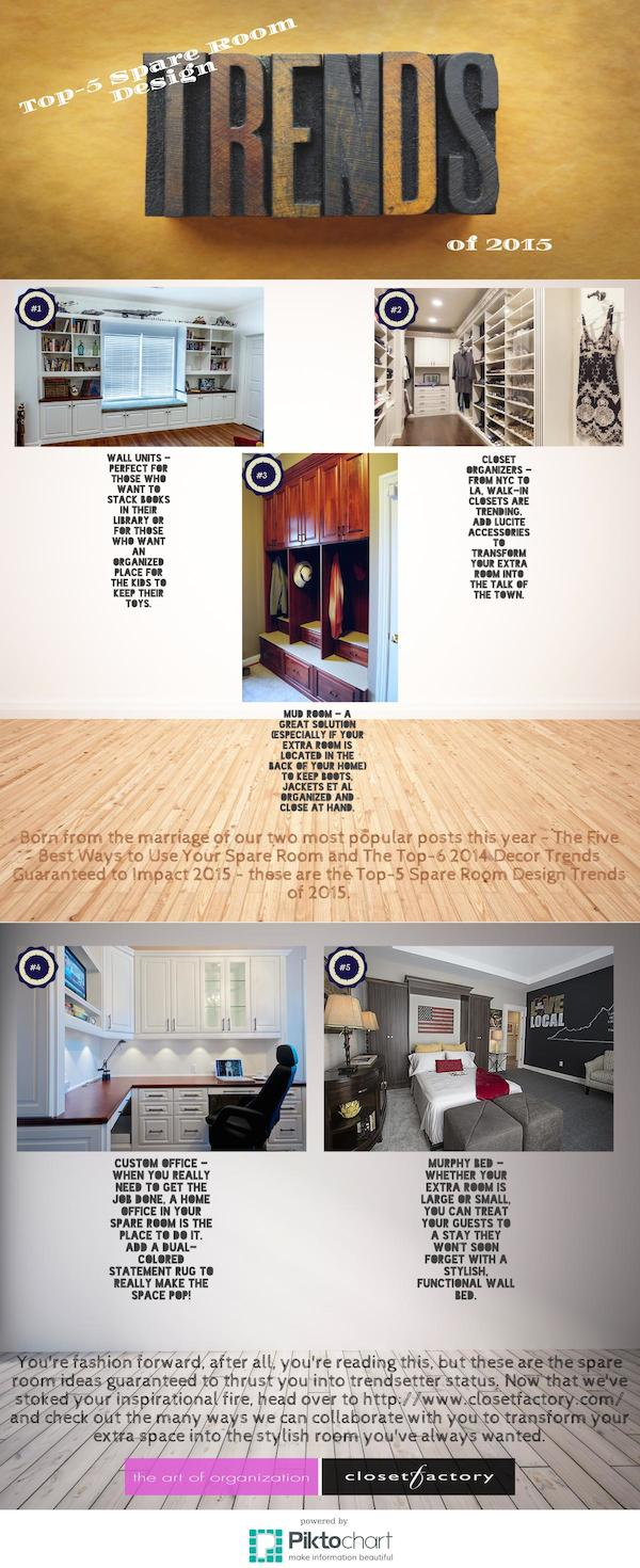 Superbe Interior Design Infographic
